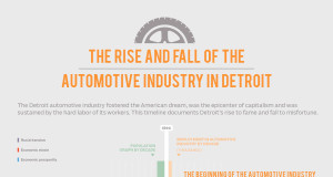 The Rise And Fall Of The Automotive Industry In Detroit